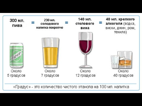 Алкоголь при подагре