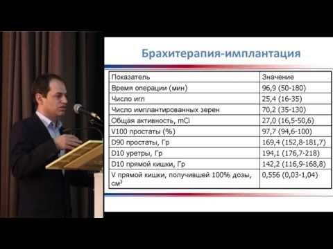 АНО «НОМИ»- townstream - Брахитерапия рака предстательной железы А. В. Петровский