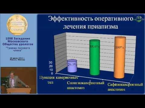 Прохоров А В - Приапизм Лечебная тактика